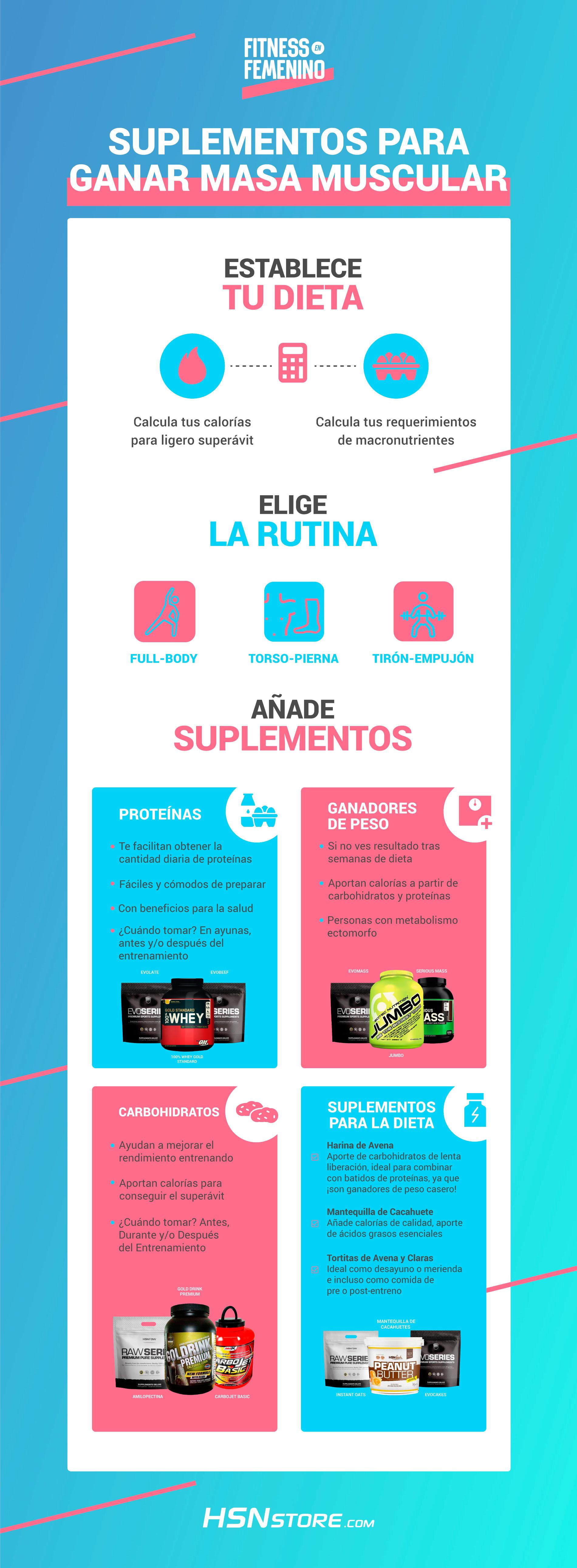 Los mejores suplementos para aumentar masa muscular